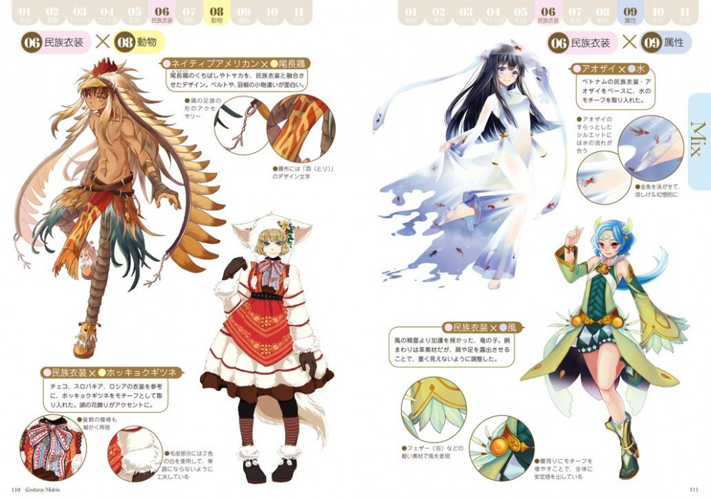 Character Designer Salary In Japan : New costume matrix character design completely capture