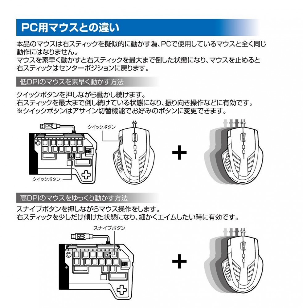 Hori Tactical Assault Commander Grip Keypad And Gamepad Controller Type G1 For Ps4 3 Tac 4 Ps3 From